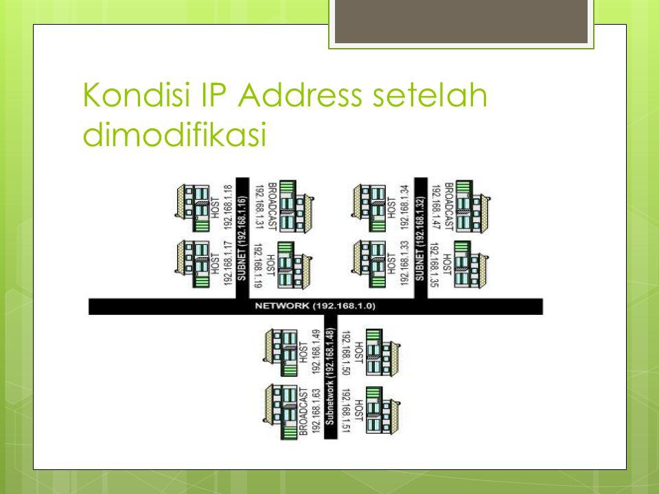 Kondisi IP Address setelah dimodifikasi