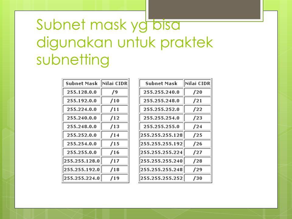 Subnet mask yg bisa digunakan untuk praktek subnetting