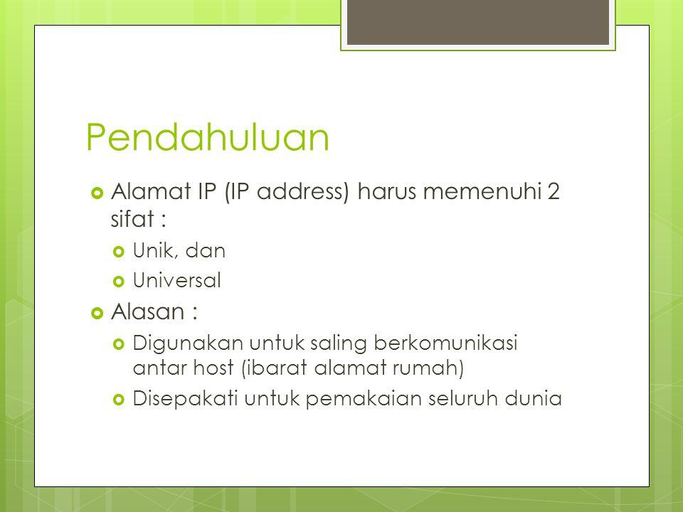 Pendahuluan Alamat IP (IP address) harus memenuhi 2 sifat : Alasan :