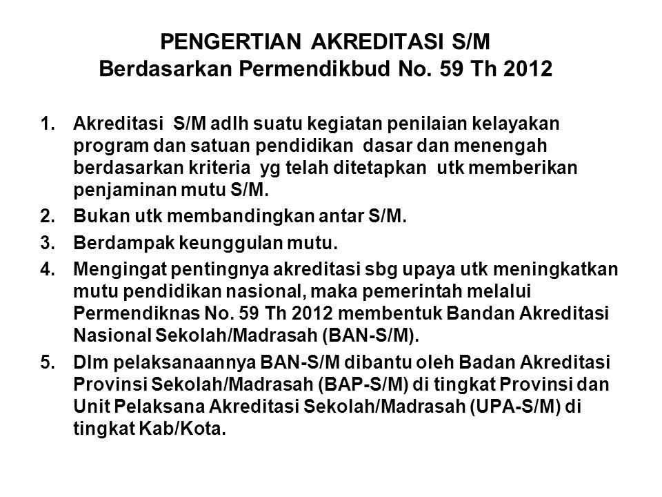 PENGERTIAN AKREDITASI S/M Berdasarkan Permendikbud No. 59 Th 2012