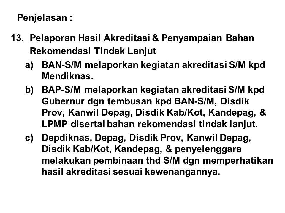 Penjelasan : 13. Pelaporan Hasil Akreditasi & Penyampaian Bahan Rekomendasi Tindak Lanjut. BAN-S/M melaporkan kegiatan akreditasi S/M kpd Mendiknas.