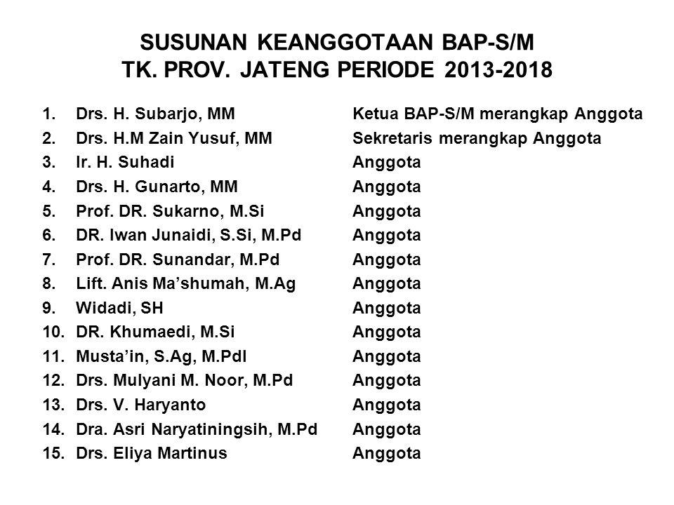SUSUNAN KEANGGOTAAN BAP-S/M TK. PROV. JATENG PERIODE 2013-2018