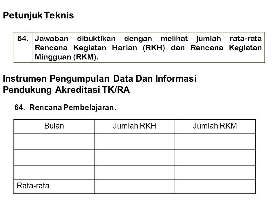 Instrumen Pengumpulan Data Dan Informasi Pendukung Akreditasi TK/RA