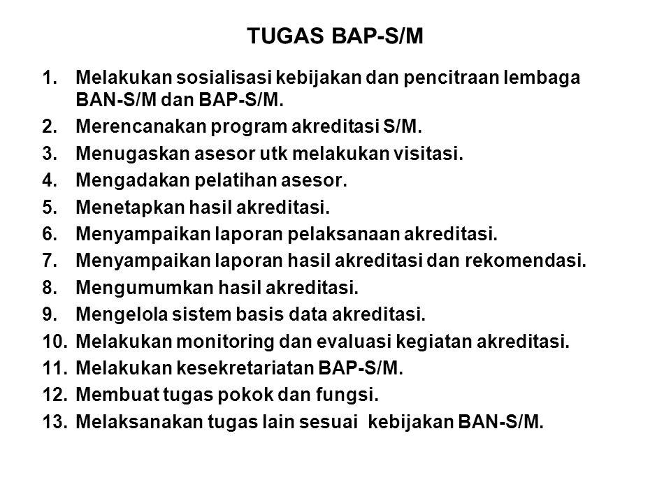 TUGAS BAP-S/M Melakukan sosialisasi kebijakan dan pencitraan lembaga BAN-S/M dan BAP-S/M. Merencanakan program akreditasi S/M.