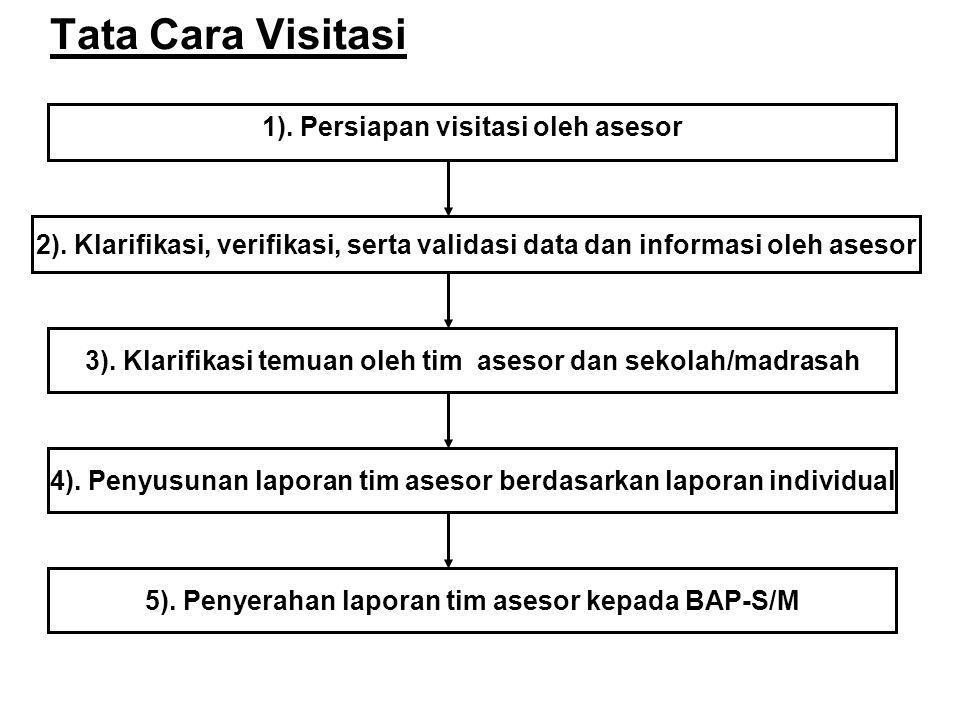 Tata Cara Visitasi 1). Persiapan visitasi oleh asesor