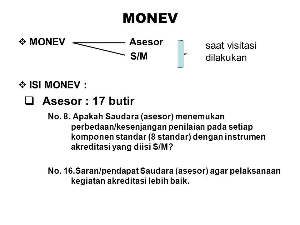 MONEV Asesor : 17 butir MONEV Asesor saat visitasi dilakukan S/M