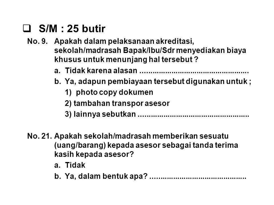 S/M : 25 butir No. 9. Apakah dalam pelaksanaan akreditasi, sekolah/madrasah Bapak/Ibu/Sdr menyediakan biaya khusus untuk menunjang hal tersebut