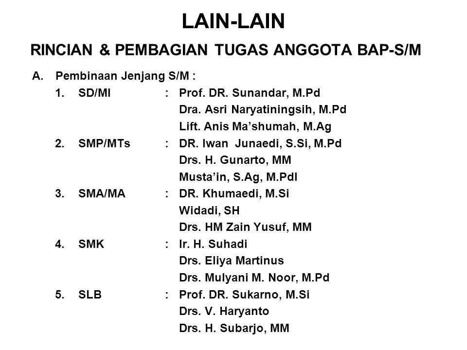 RINCIAN & PEMBAGIAN TUGAS ANGGOTA BAP-S/M