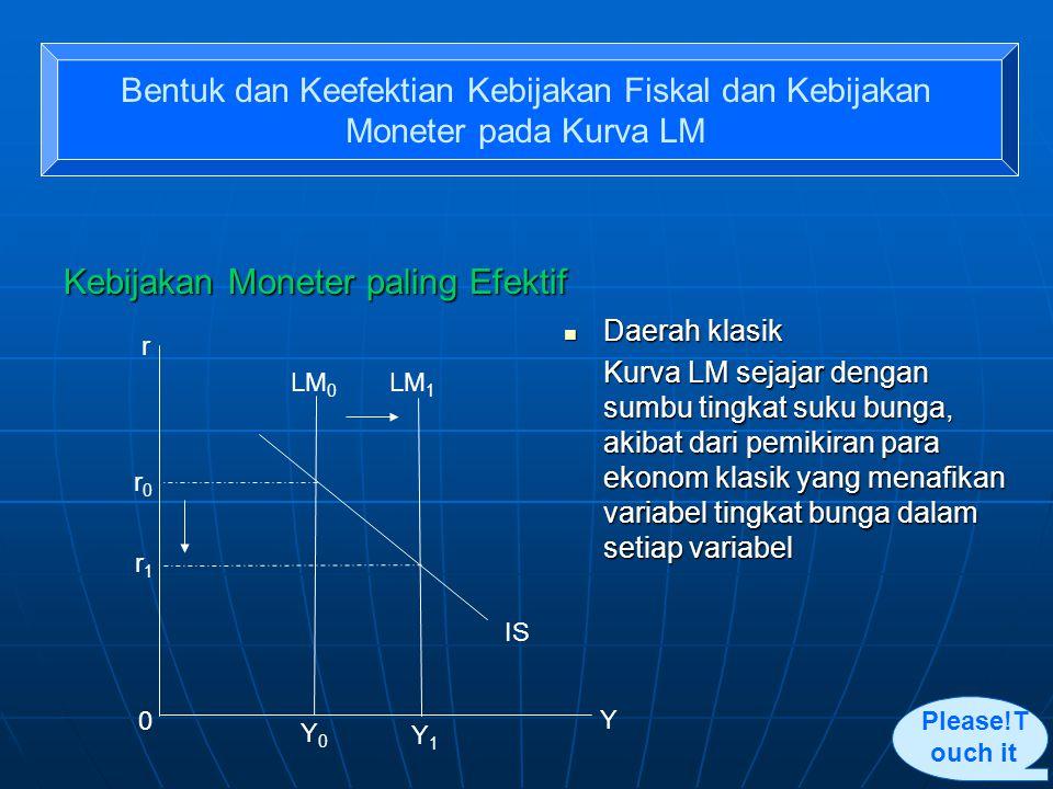 Kebijakan Moneter paling Efektif