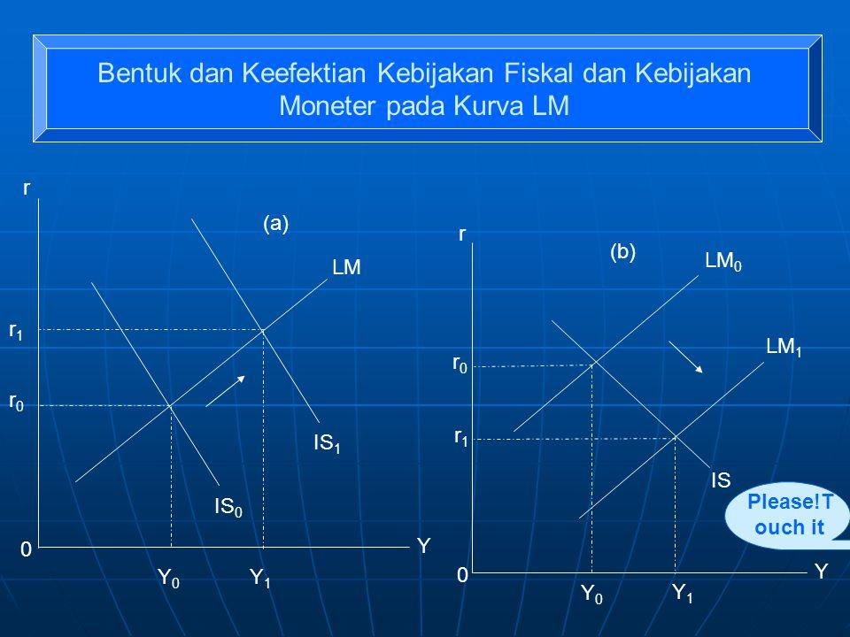 a Bentuk dan Keefektian Kebijakan Fiskal dan Kebijakan Moneter pada Kurva LM. r. r0. r1. LM. IS0.