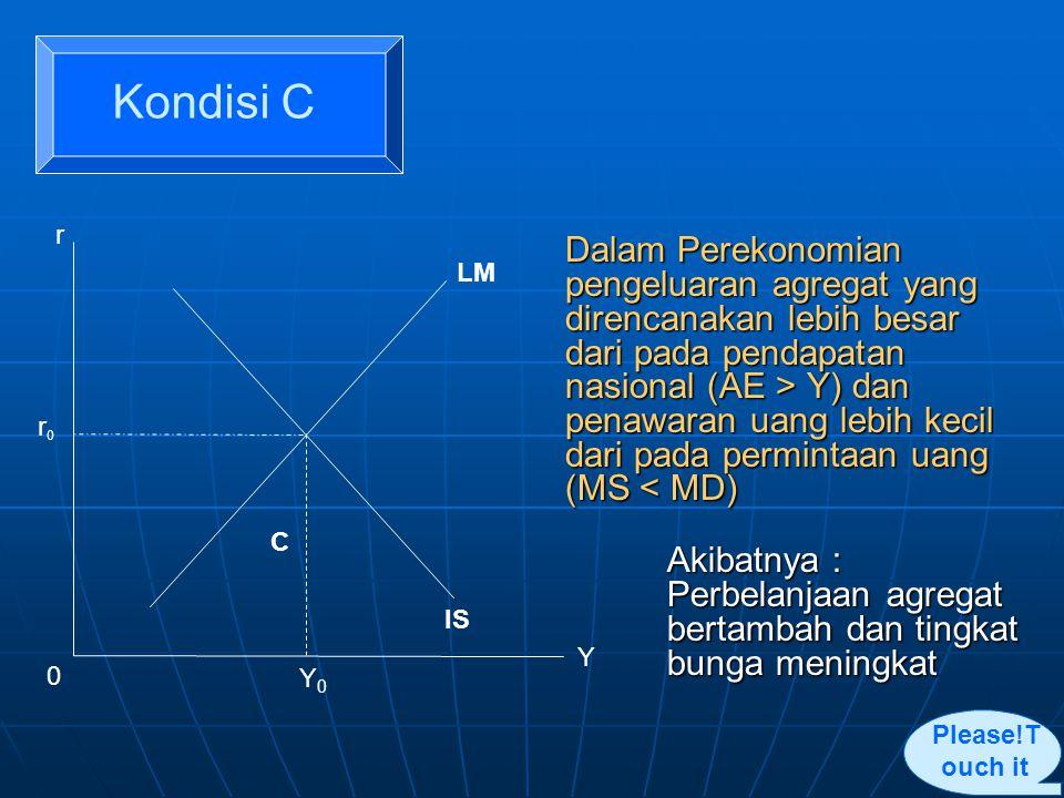 Kondisi C r. r0. C. LM. IS. Y0. Y.