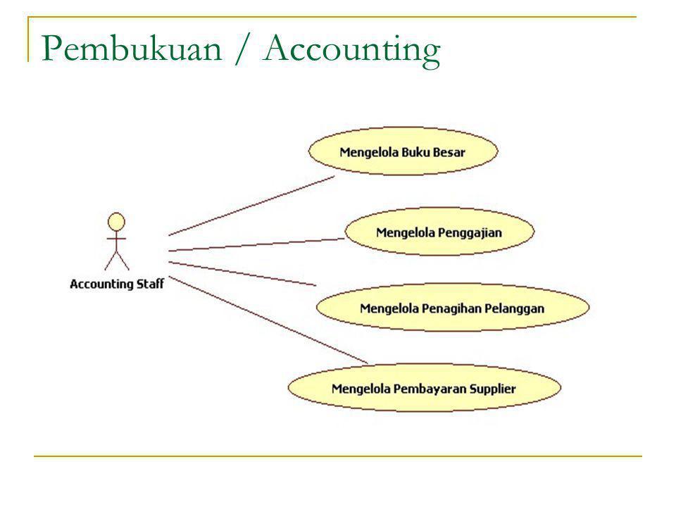 Pembukuan / Accounting