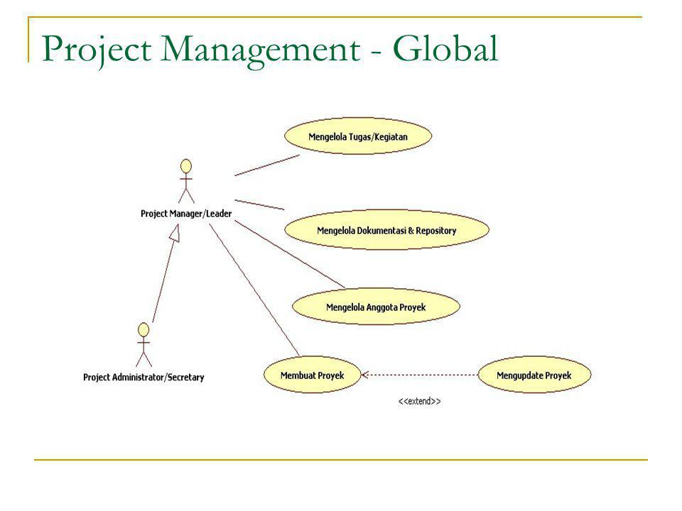 Project Management - Global