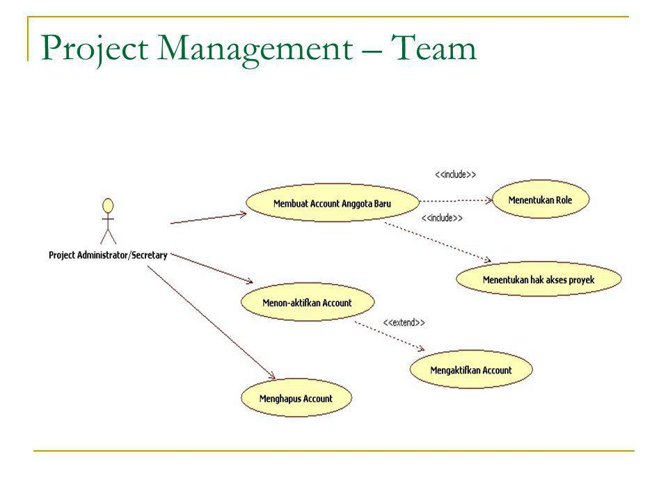 Project Management – Team