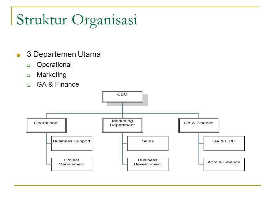 Struktur Organisasi 3 Departemen Utama Operational Marketing