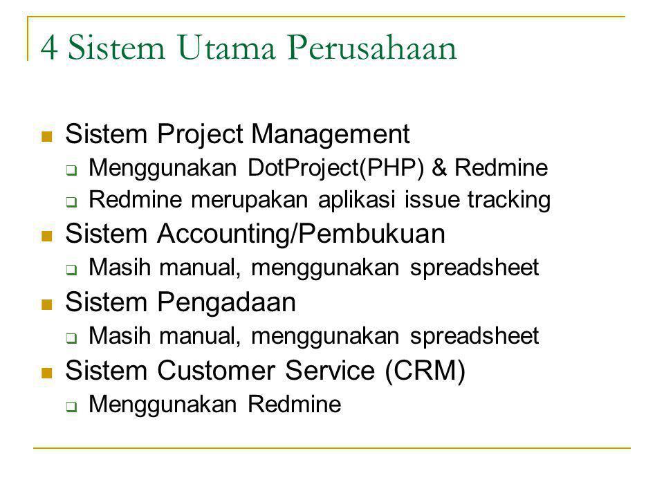 4 Sistem Utama Perusahaan