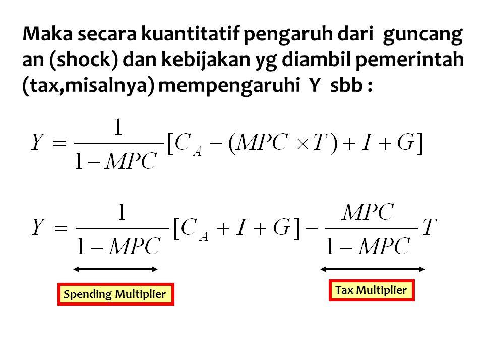 Maka secara kuantitatif pengaruh dari guncang an (shock) dan kebijakan yg diambil pemerintah (tax,misalnya) mempengaruhi Y sbb :