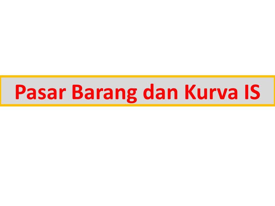 Pasar Barang dan Kurva IS