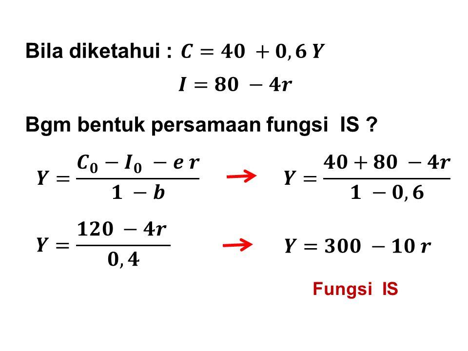 Bgm bentuk persamaan fungsi IS