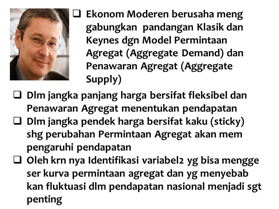 Ekonom Moderen berusaha meng gabungkan pandangan Klasik dan Keynes dgn Model Permintaan Agregat (Aggregate Demand) dan Penawaran Agregat (Aggregate Supply)