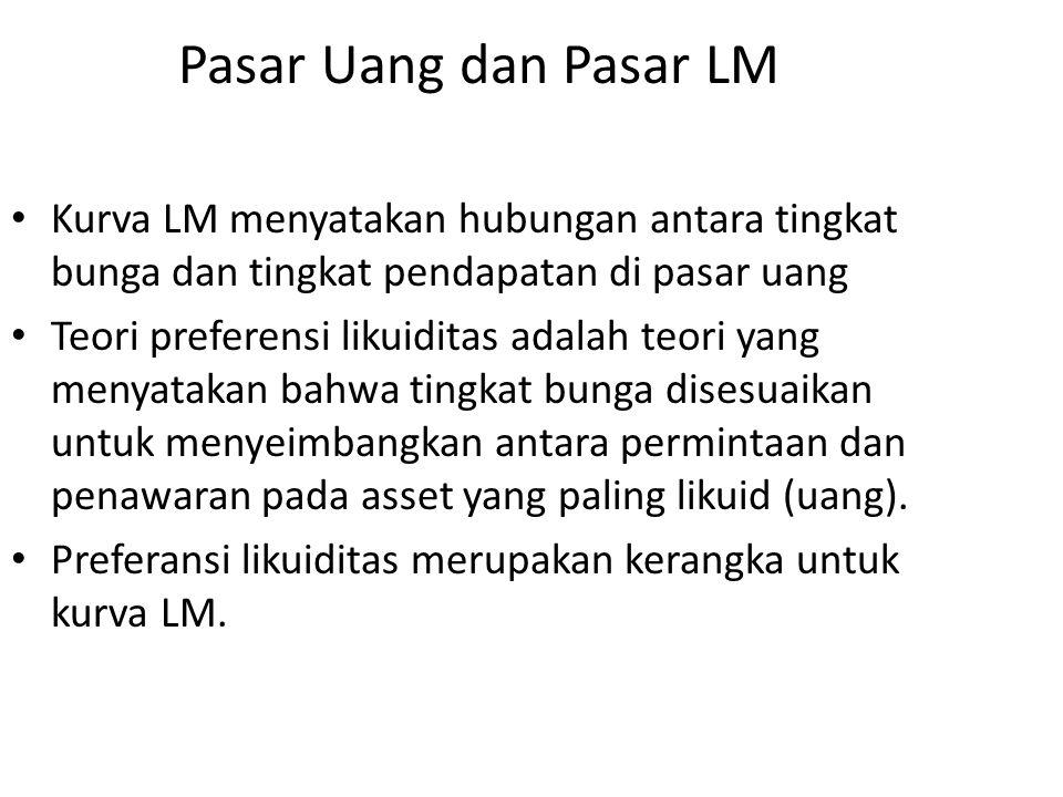 Pasar Uang dan Pasar LM Kurva LM menyatakan hubungan antara tingkat bunga dan tingkat pendapatan di pasar uang.