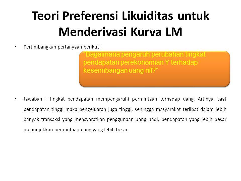 Teori Preferensi Likuiditas untuk Menderivasi Kurva LM