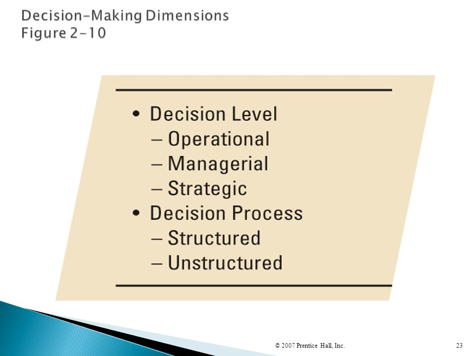 Decision-Making Dimensions Figure 2-10