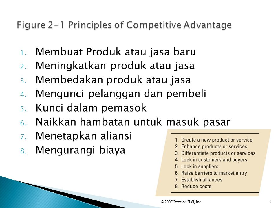 Figure 2-1 Principles of Competitive Advantage
