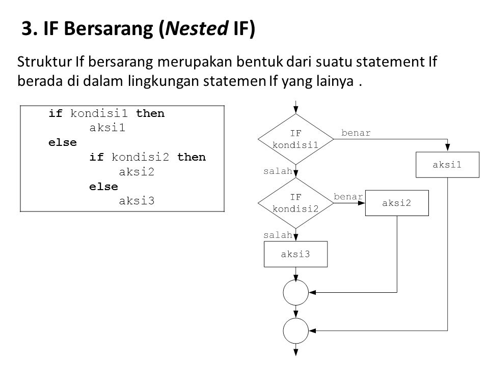 3. IF Bersarang (Nested IF)