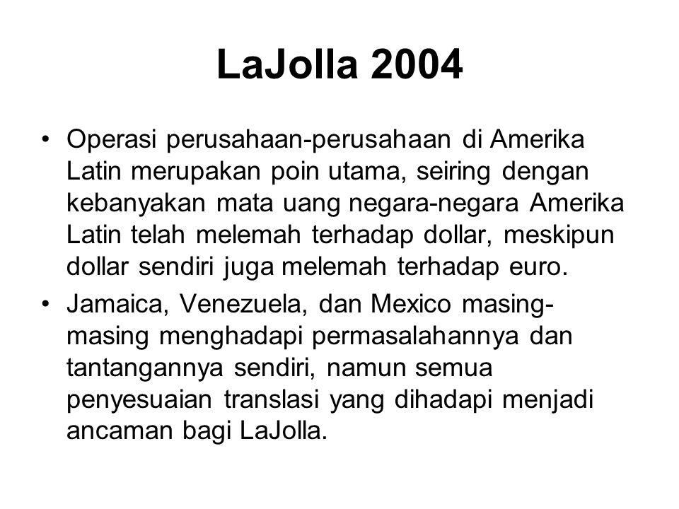 LaJolla 2004