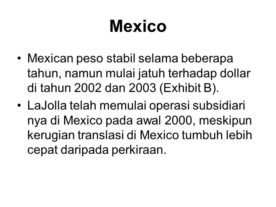 Mexico Mexican peso stabil selama beberapa tahun, namun mulai jatuh terhadap dollar di tahun 2002 dan 2003 (Exhibit B).