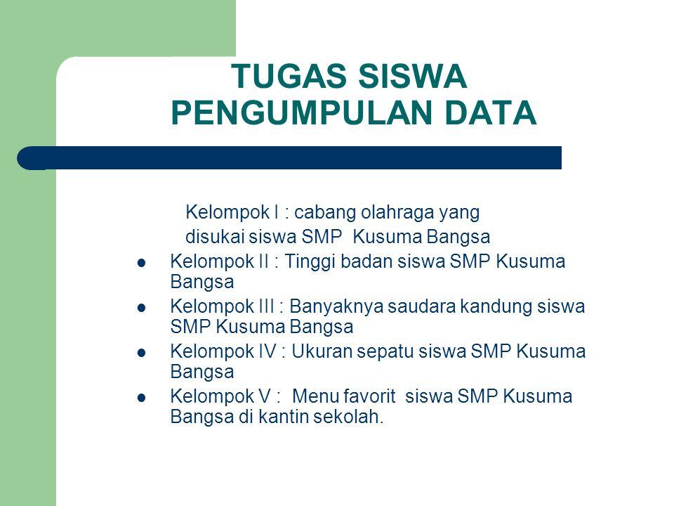TUGAS SISWA PENGUMPULAN DATA