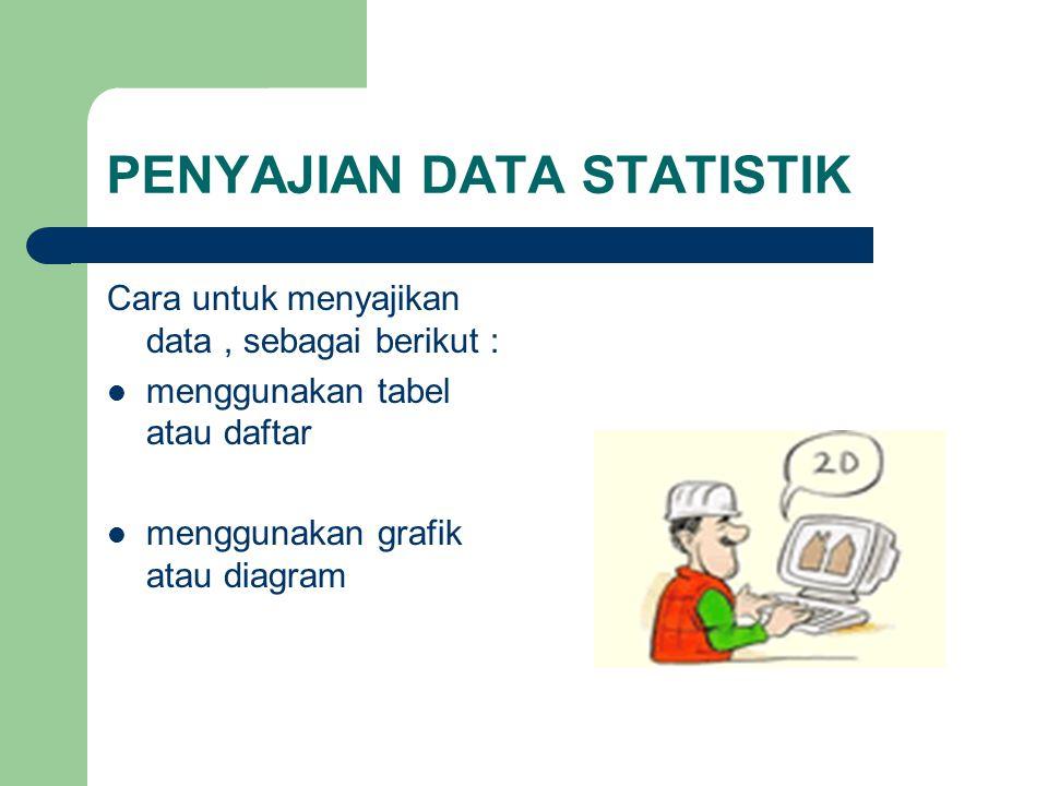 PENYAJIAN DATA STATISTIK