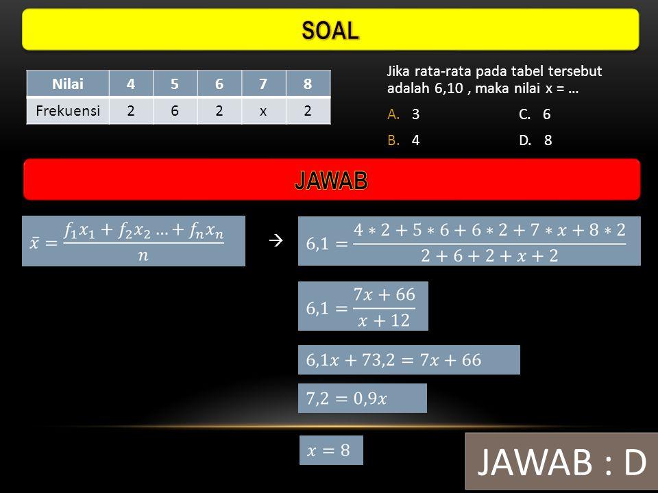 JAWAB : D SOAL JAWAB Nilai 4 5 6 7 8 Frekuensi 2 x 