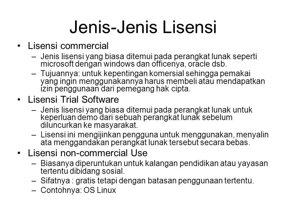 Jenis-Jenis Lisensi Lisensi commercial Lisensi Trial Software
