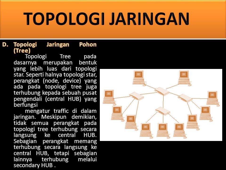 TOPOLOGI JARINGAN Topologi Jaringan Pohon (Tree)