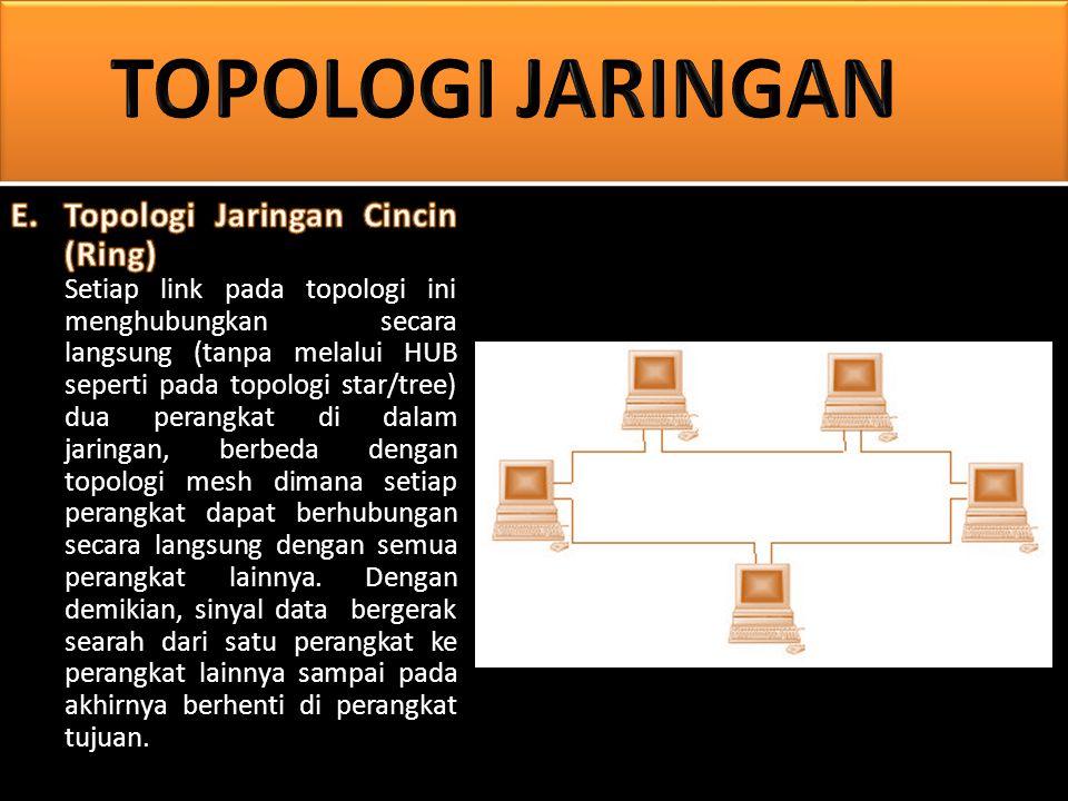 TOPOLOGI JARINGAN Topologi Jaringan Cincin (Ring)