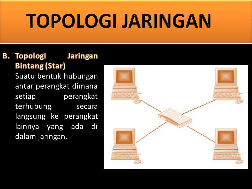 TOPOLOGI JARINGAN Topologi Jaringan Bintang (Star)