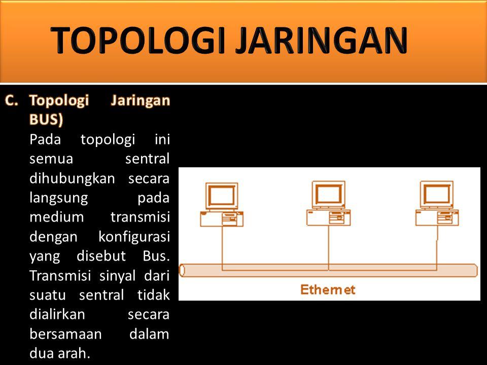 TOPOLOGI JARINGAN Topologi Jaringan BUS)