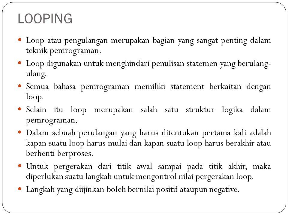 LOOPING Loop atau pengulangan merupakan bagian yang sangat penting dalam teknik pemrograman.