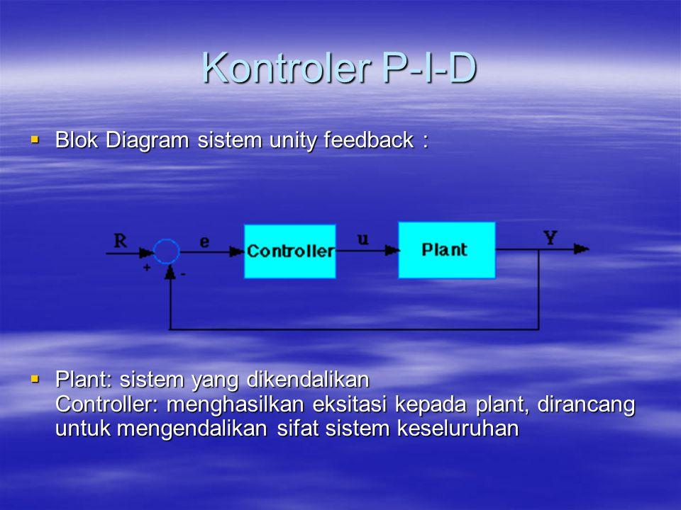 Kontroler P-I-D Blok Diagram sistem unity feedback :