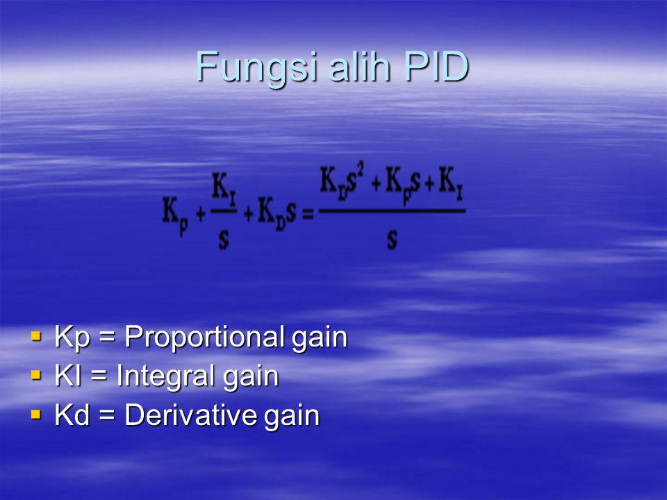 Fungsi alih PID Kp = Proportional gain KI = Integral gain