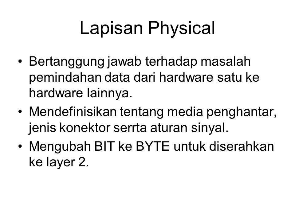 Lapisan Physical Bertanggung jawab terhadap masalah pemindahan data dari hardware satu ke hardware lainnya.