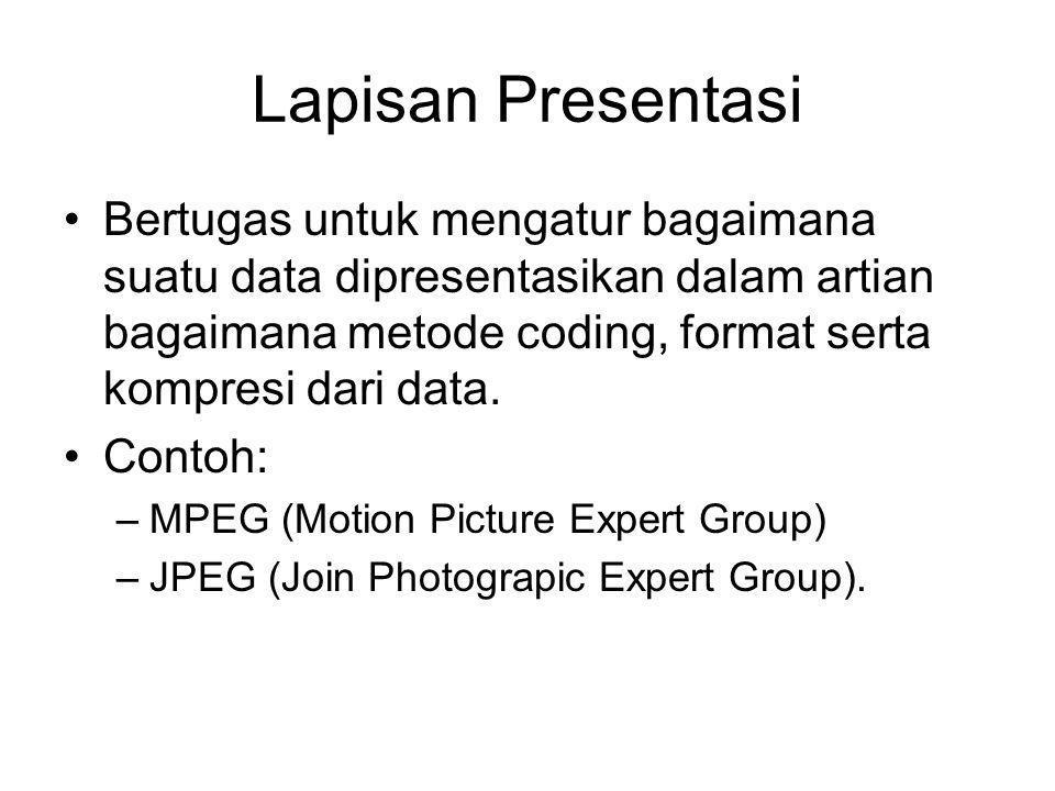 Lapisan Presentasi