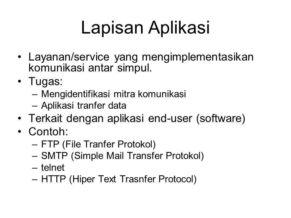 Lapisan Aplikasi Layanan/service yang mengimplementasikan komunikasi antar simpul. Tugas: Mengidentifikasi mitra komunikasi.