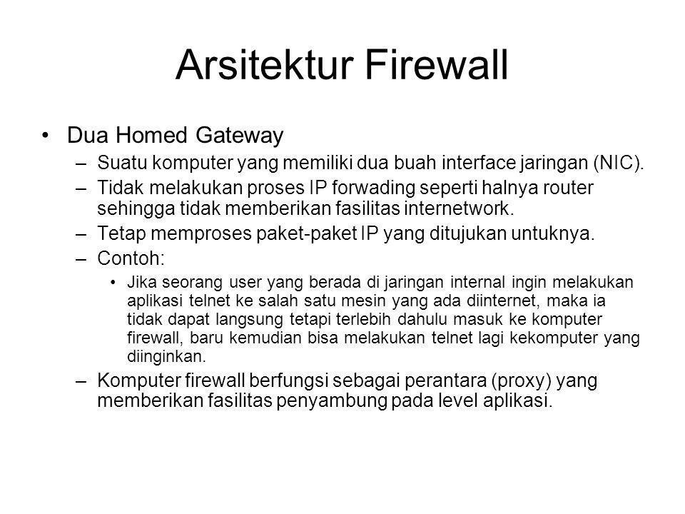 Arsitektur Firewall Dua Homed Gateway