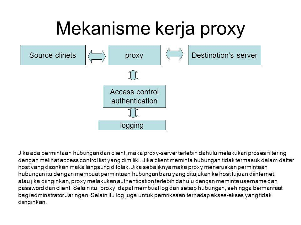 Mekanisme kerja proxy Source clinets proxy Destination's server