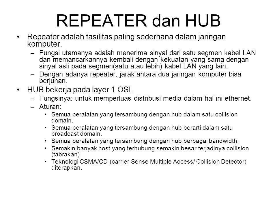REPEATER dan HUB Repeater adalah fasilitas paling sederhana dalam jaringan komputer.