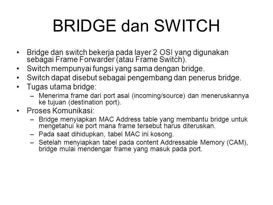 BRIDGE dan SWITCH Bridge dan switch bekerja pada layer 2 OSI yang digunakan sebagai Frame Forwarder (atau Frame Switch).