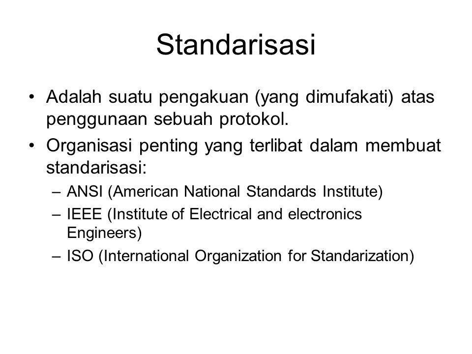 Standarisasi Adalah suatu pengakuan (yang dimufakati) atas penggunaan sebuah protokol. Organisasi penting yang terlibat dalam membuat standarisasi: